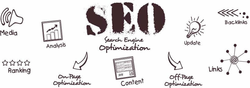 search engine optimization for small business
